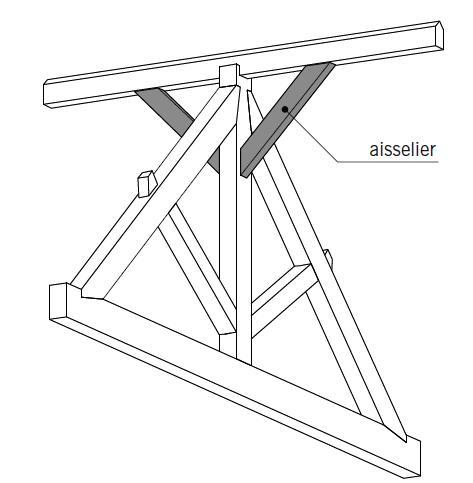 Sehr GuidEnR CONSTRUCTION-BOIS > Les charpentes en bois > Les  RQ06