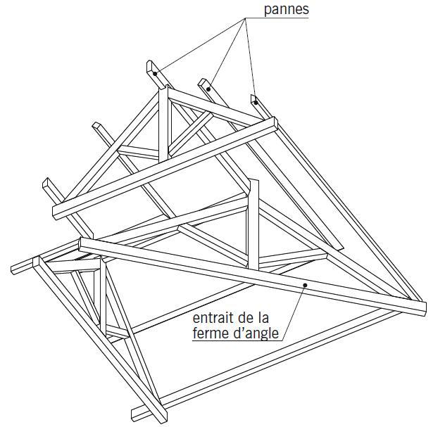 GuidEnR CONSTRUCTIONBOIS > Les charpentes en bois > Les