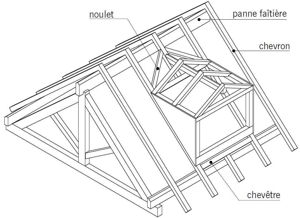 Plan charpente de toit
