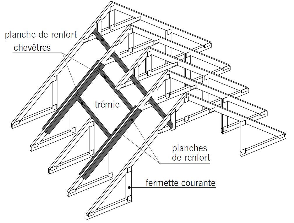 Renover meuble contreplaque prix horaire artisan le for Renover une fenetre